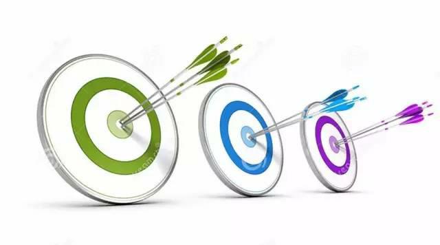 企业为何无法实现预期战略目标?战略到底该如何有效执行?